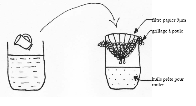 Comment filtrer huile de friture